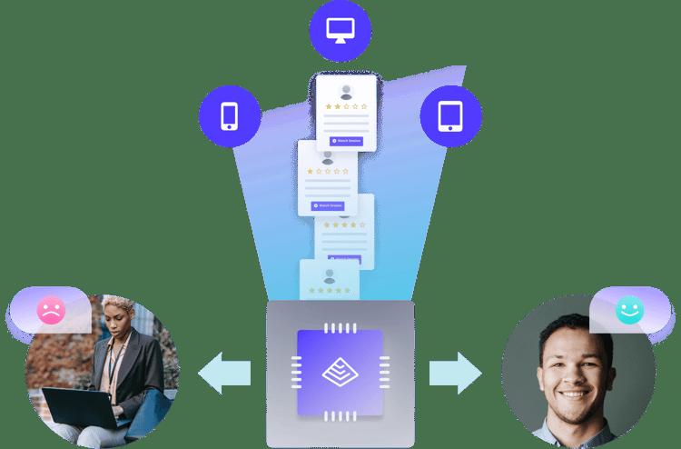 voice-of-customer-ai-machine-leanring-sentiment-analysis-auryc-customer-experience-intelligence-platform